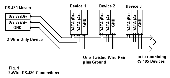 rs 485 connections faq 2 wire rs485 rs232 b u0026b electronicsfigure 1 2 wire