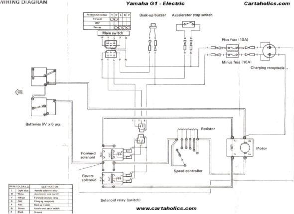 hyundai golf cart wiring diagram