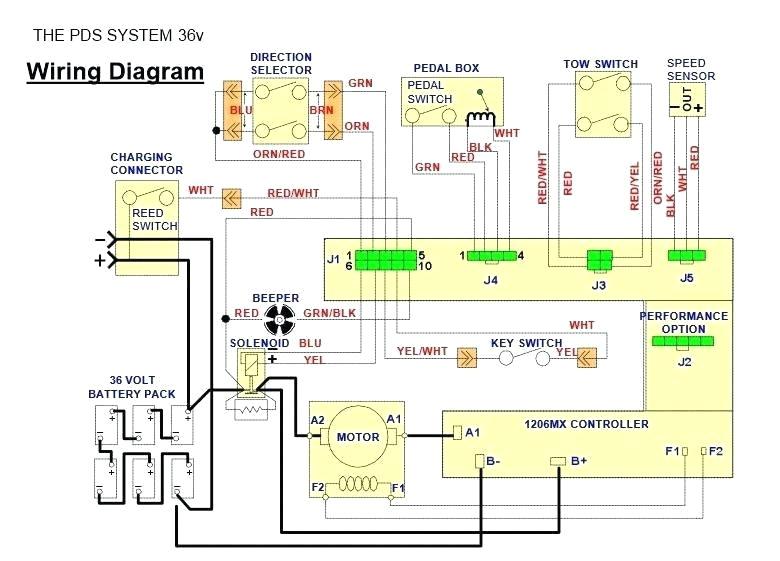 ruff n tuff golf cart wiring diagram batteries for go rhcciwinterschoolorg ruff and tuff golf