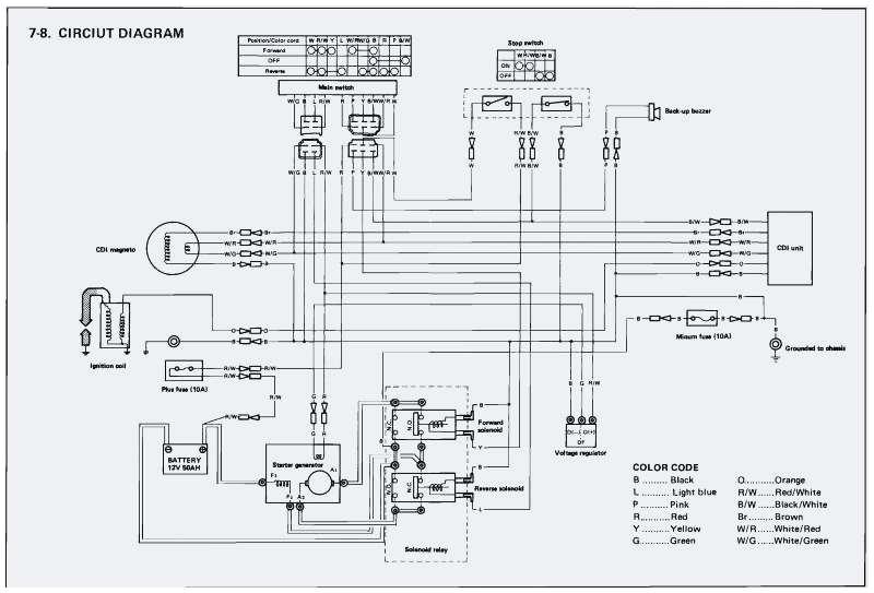 ruff tuff golf cart wiring diagram 48v panelrhd41itxetcvdoctorinfo ruff and tuff golf cart controller at