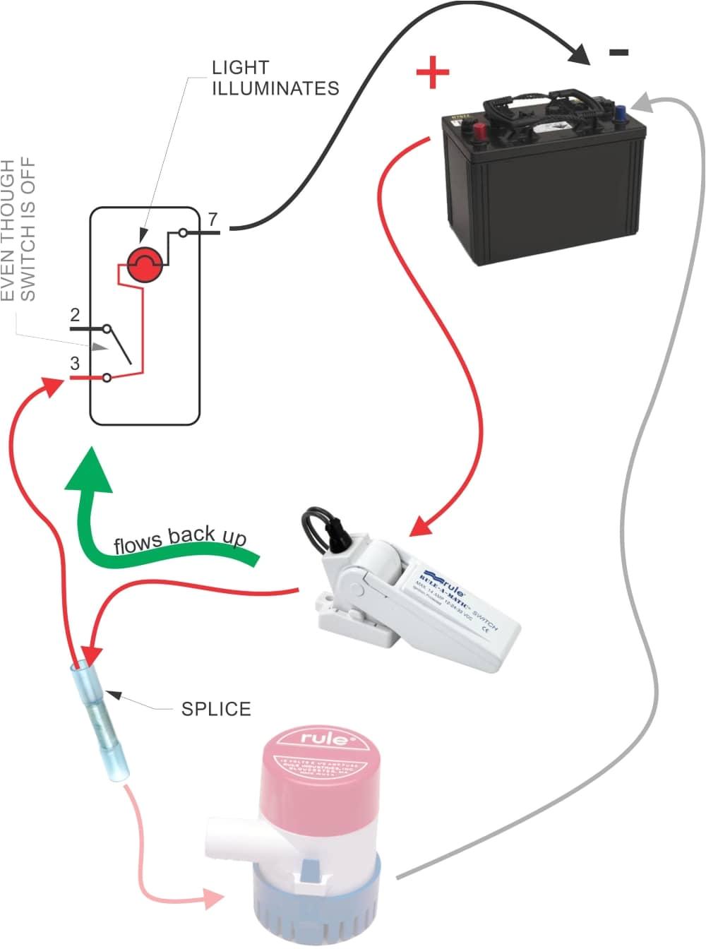 how to wire a bilge pump on off bilge switch new wire marine lovett bilge pump wiring diagram lovett bilge pump wiring diagram