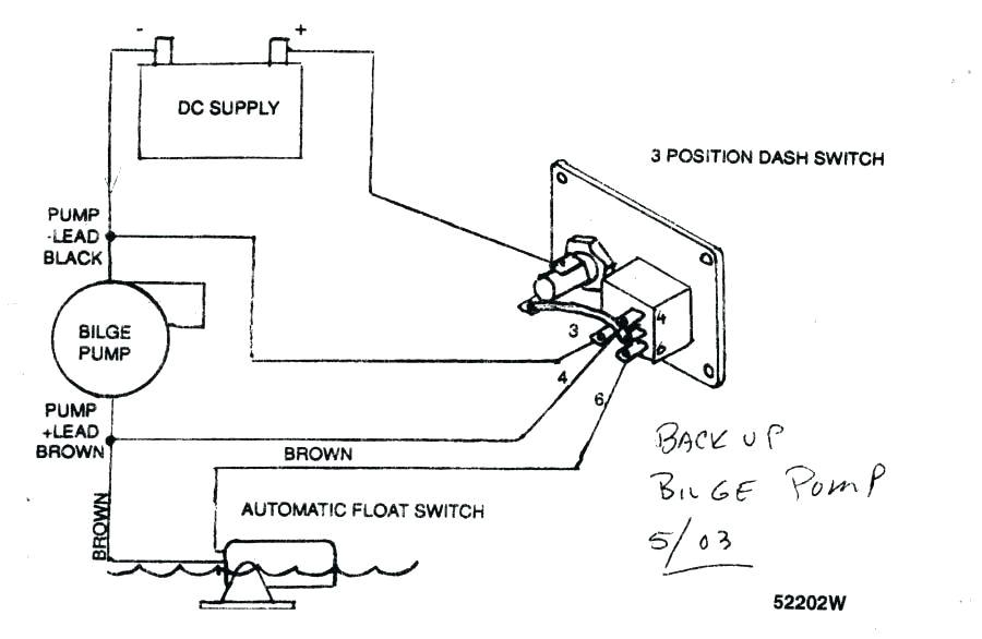 Rule 1100 Bilge Pump Wiring Diagram Lovett Bilge Pump Wiring Diagram Wiring Diagrams Konsult