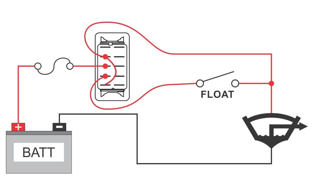 wiring diagram for bilge pump wiring diagram megahow to wire a bilge pump on off bilge