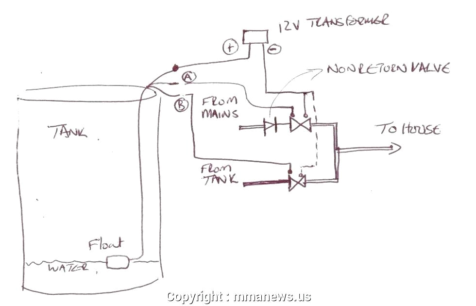 wiring diagram attwood bilge pump rule automatic bilge pump ruleattwood bilge pump wiring auto bilge rocker