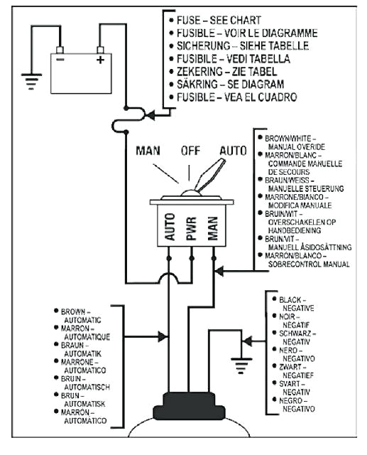 wiring diagram rule mate bilge pumps wiring diagram technic