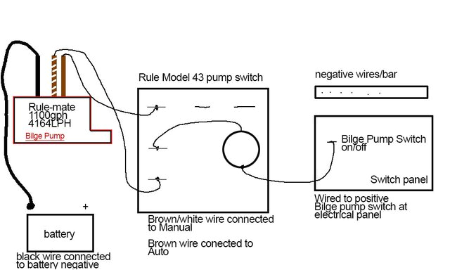 wiring diagram for bilge pump wiring diagram megarule automatic bilge pump switch wiring diagram wiring diagram