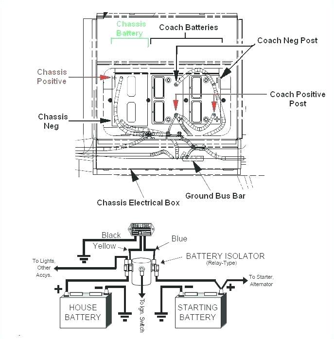 rule pumps wiring diagram wiring diagram rule mate bilge pumps wiring diagram data rule automatic bilge