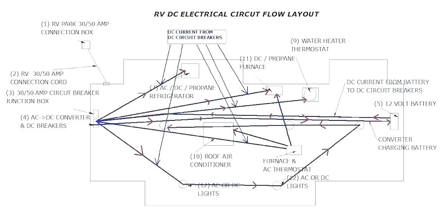 typical wiring diagram rv park wiring diagram reviewrv park wiring diagram wiring diagram option typical wiring