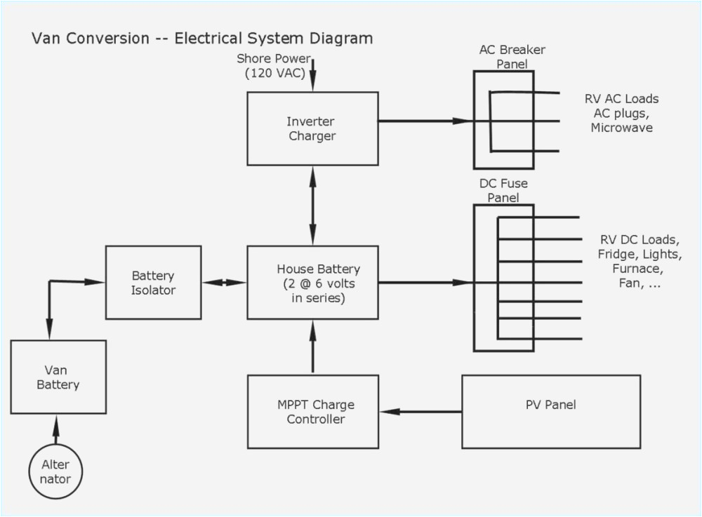 home wiring diagrams rv park wiring diagram perfomancerv park wiring diagram wiring diagram inside home wiring