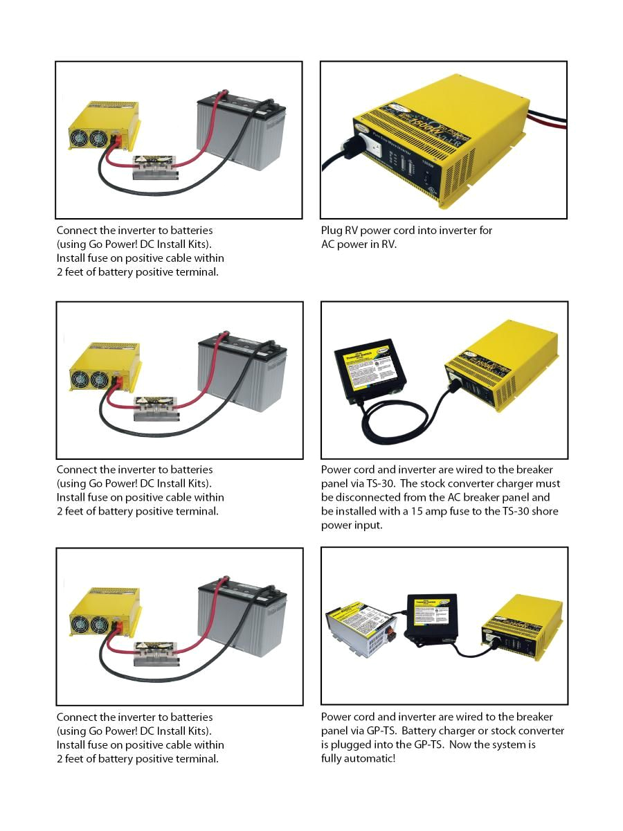 inverter installation go power