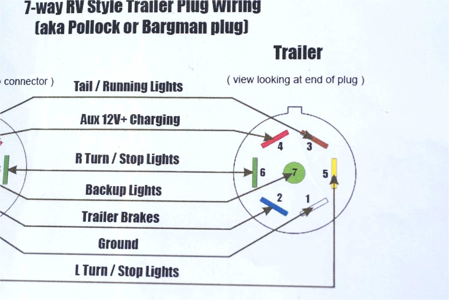 ford factory radio wiring harness also 7 way trailer wiring harness ford trailer wiring diagram 7