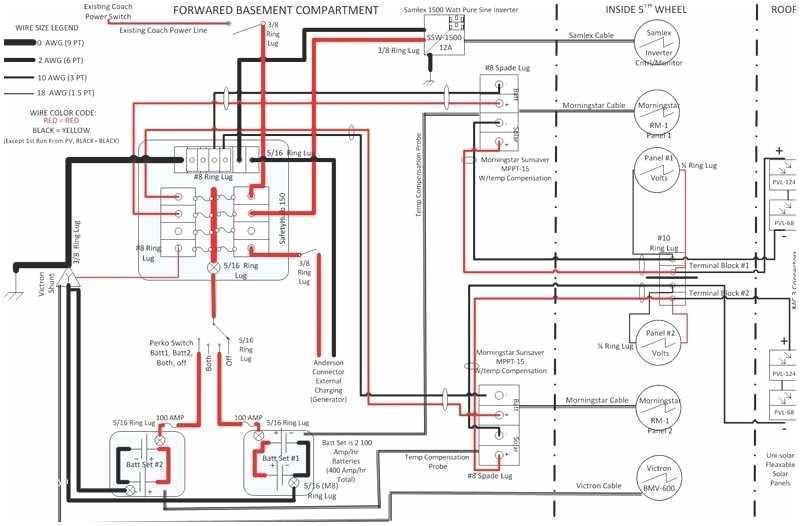 keystone rv wiring diagram wiring diagram mega cougar rv wiring diagrams