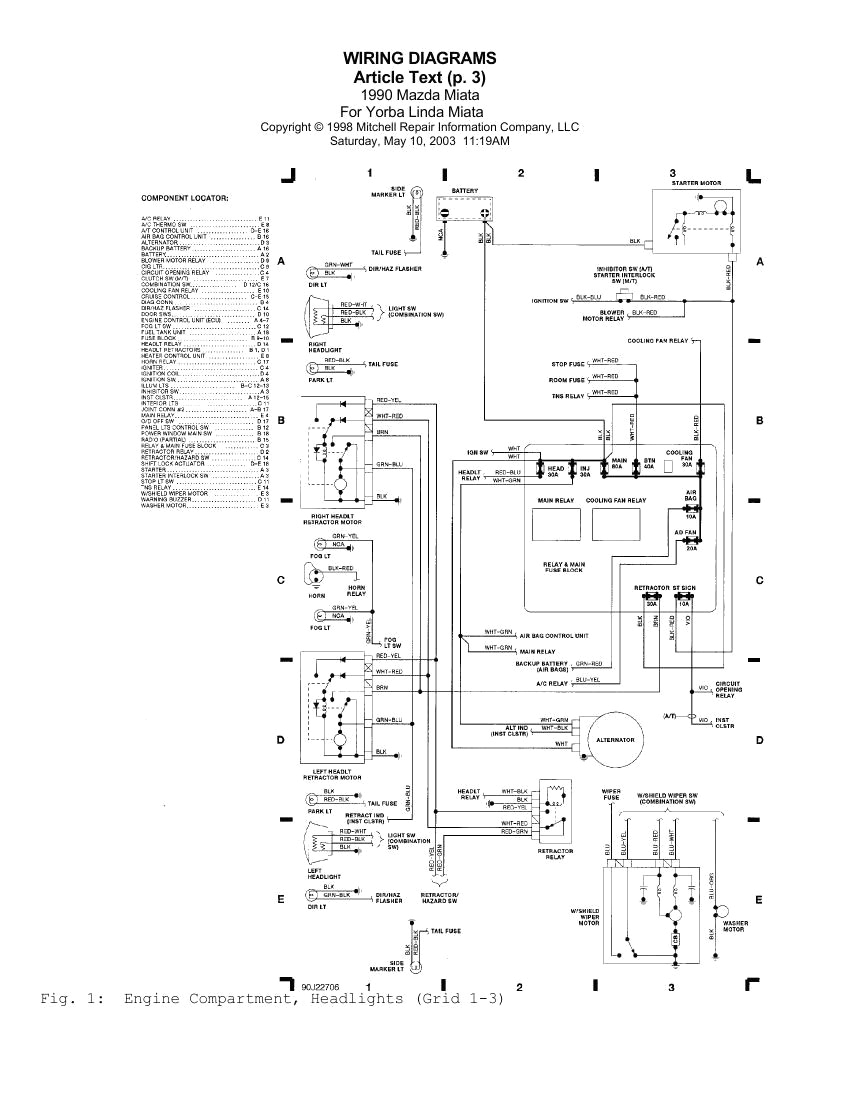 fuse box diagram 2007 mazda mx 5 wiring diagram datasource fuse mazda diagram box mx 5miat