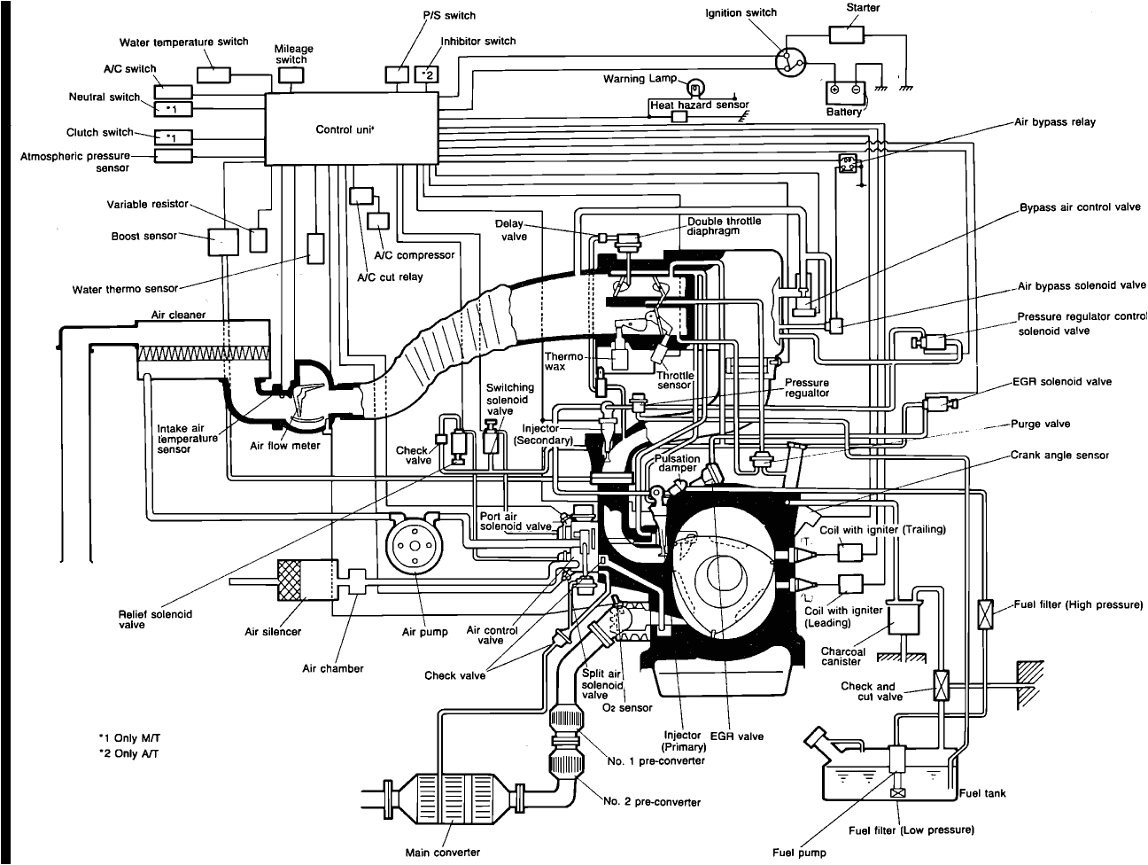 rx8 solenoid wiring wiring diagram rows rx8 solenoid wiring rx8 solenoid diagram