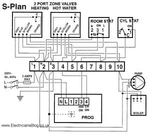 s plan electrical diagram wiring diagrams konsult s plan wiring diagram pdf