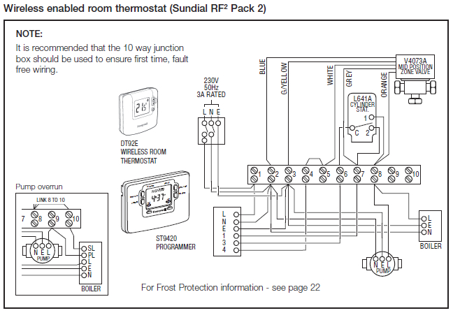 y plan wiring diagram schema diagram database central heating wiring diagrams honeywell sundial y plan gas