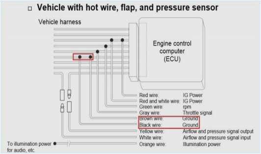 2002 chevy suburban wiring diagram luxury chevrolet s10 wiring diagram new outstanding stereo wiring diagram