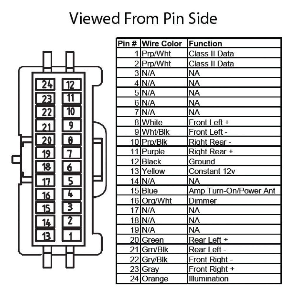 S10 Radio Wiring Diagram Delco 24 Pin Radio Wiring Wiring Diagram