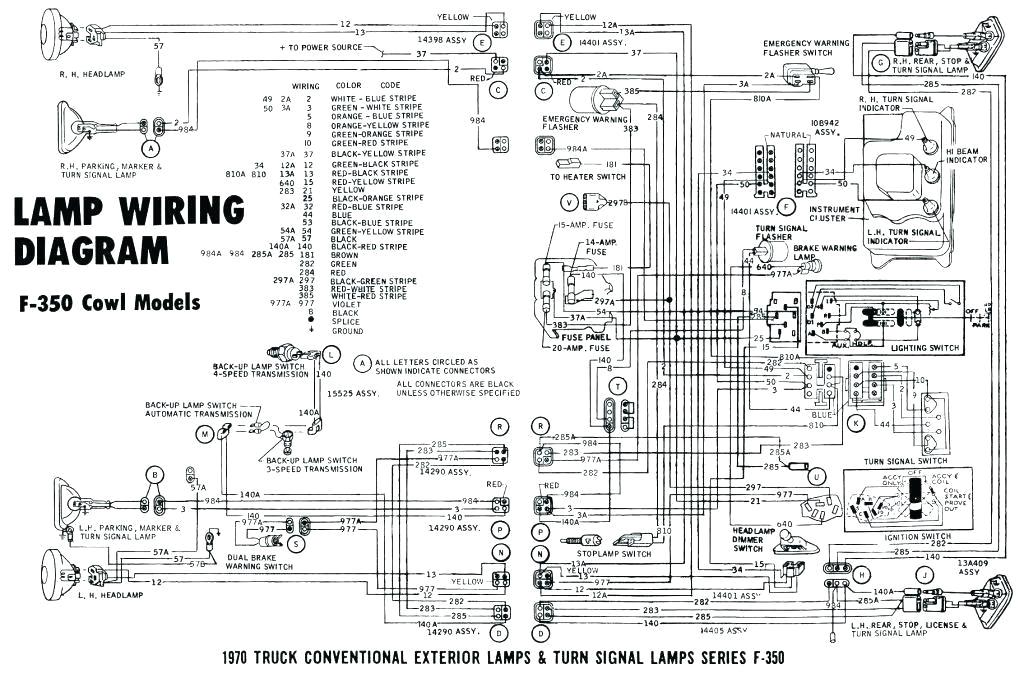 s14 wiring diagram u2013 malochicolove coms14 wiring diagram fuse diagram wiring diagram engine harness wiring