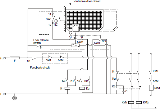 circuit with a electromagnetic locking safety door switch and a limit switch