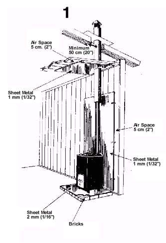 installing wood fired sauna stove off the grid living sauna room indoor sauna outdoor sauna