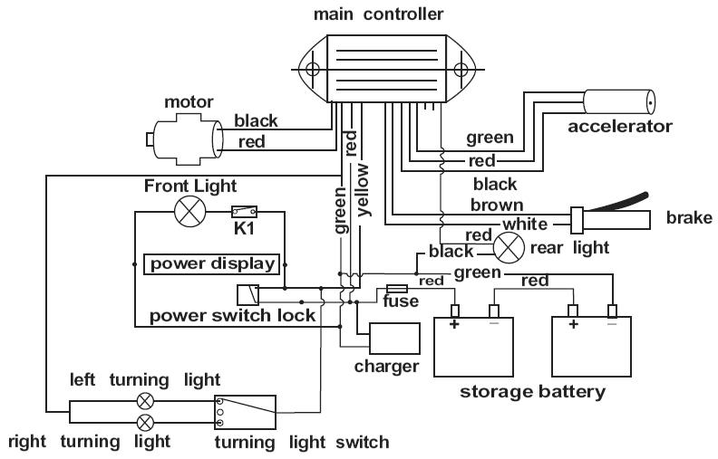 freedom scooter wiring diagram schema diagram database freedom electric scooter wiring diagram