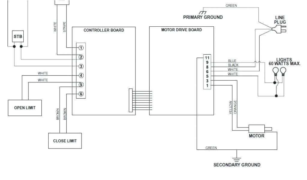fuse box for garage door wiring diagram expert fuse box for garage door