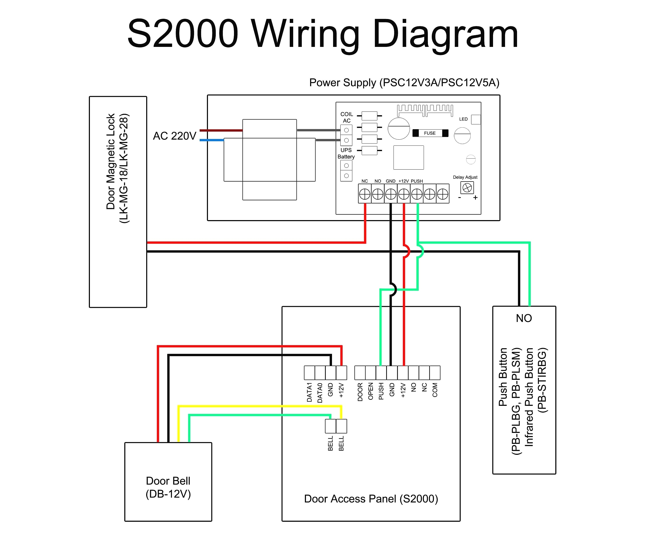 Bunker Hill Security Camera 69654 Wiring Diagram