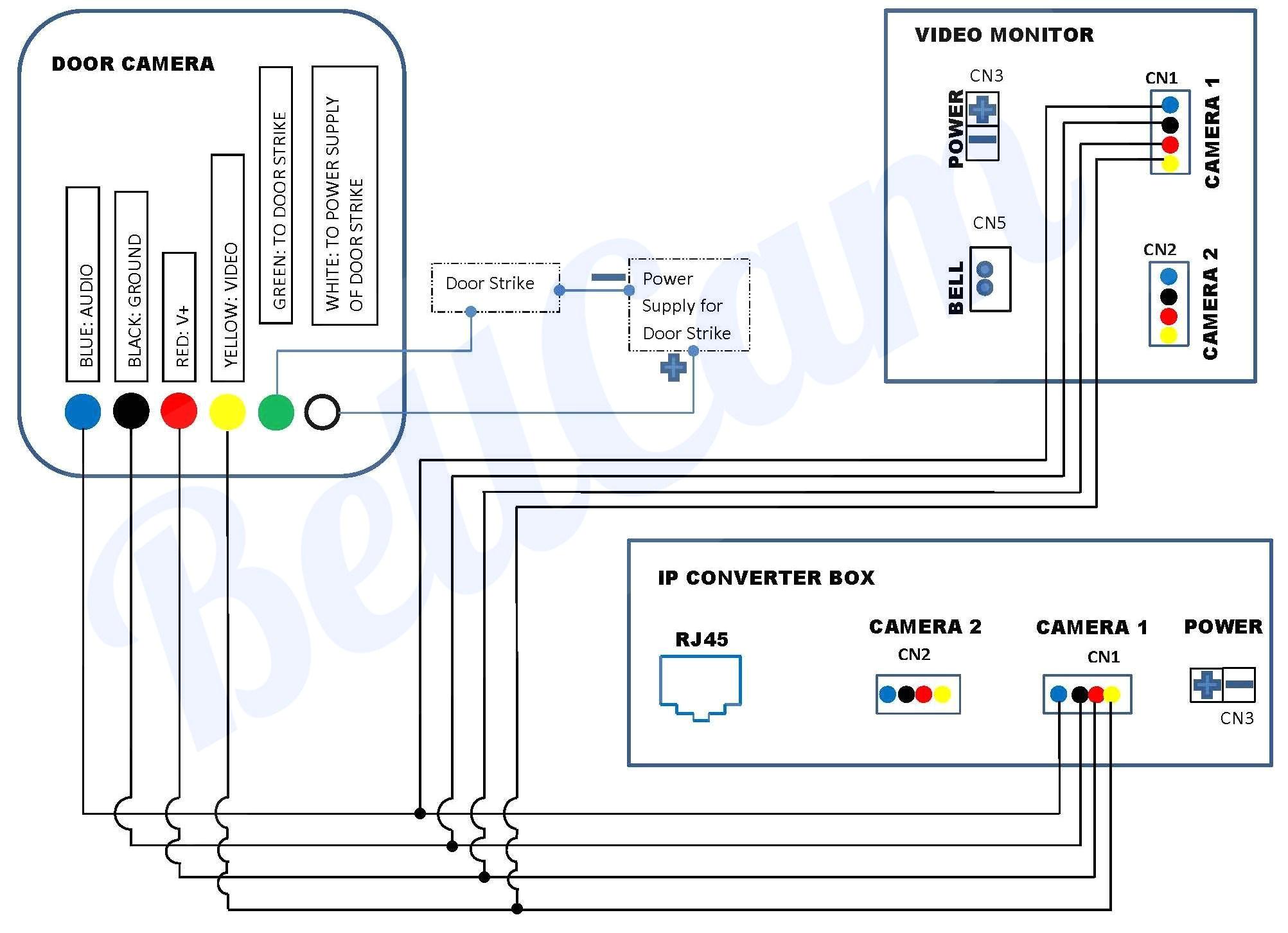 cat 5 wiring diagram camera security wiring diagram table cat 5 wiring diagram camera security wiring