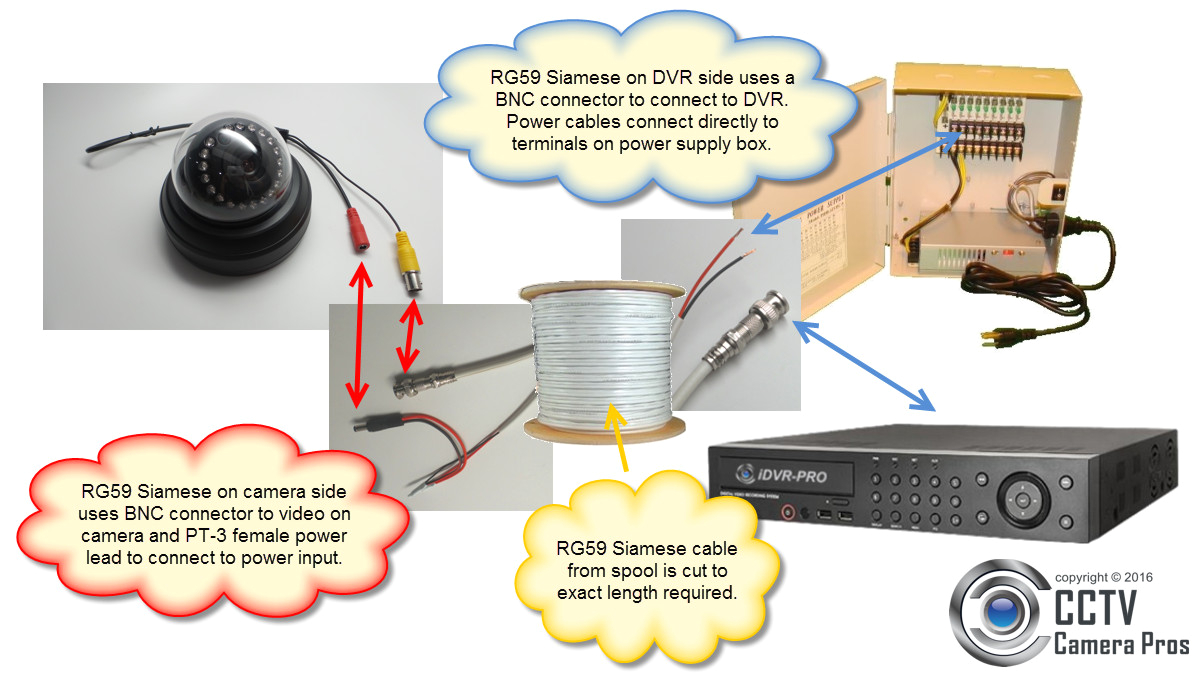 ip56 weatherproof security camera wiring diagram cat cable tv digi boxr hill rs instructions with rj45 jpg