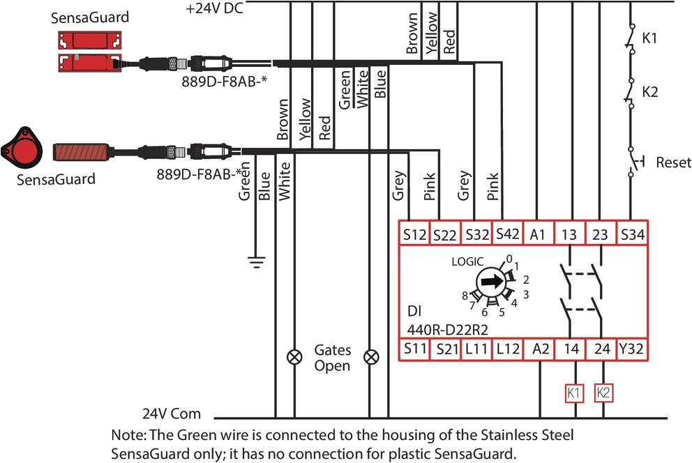 Sensaguard Wiring Diagram Allen Bradley Wya A Czniki Bezkontaktowe Rfid Sensaguard 18 30