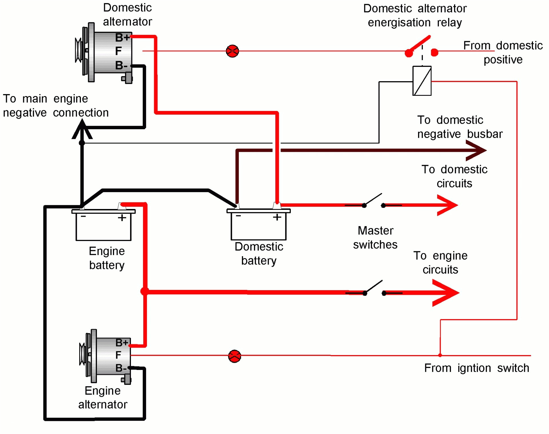 starter relay schematic electrical wiring diagramharley starter wire schematic wiring diagram toolboxharley starter wire schematic another