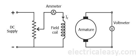 open circuit characteristic of dc generator connection