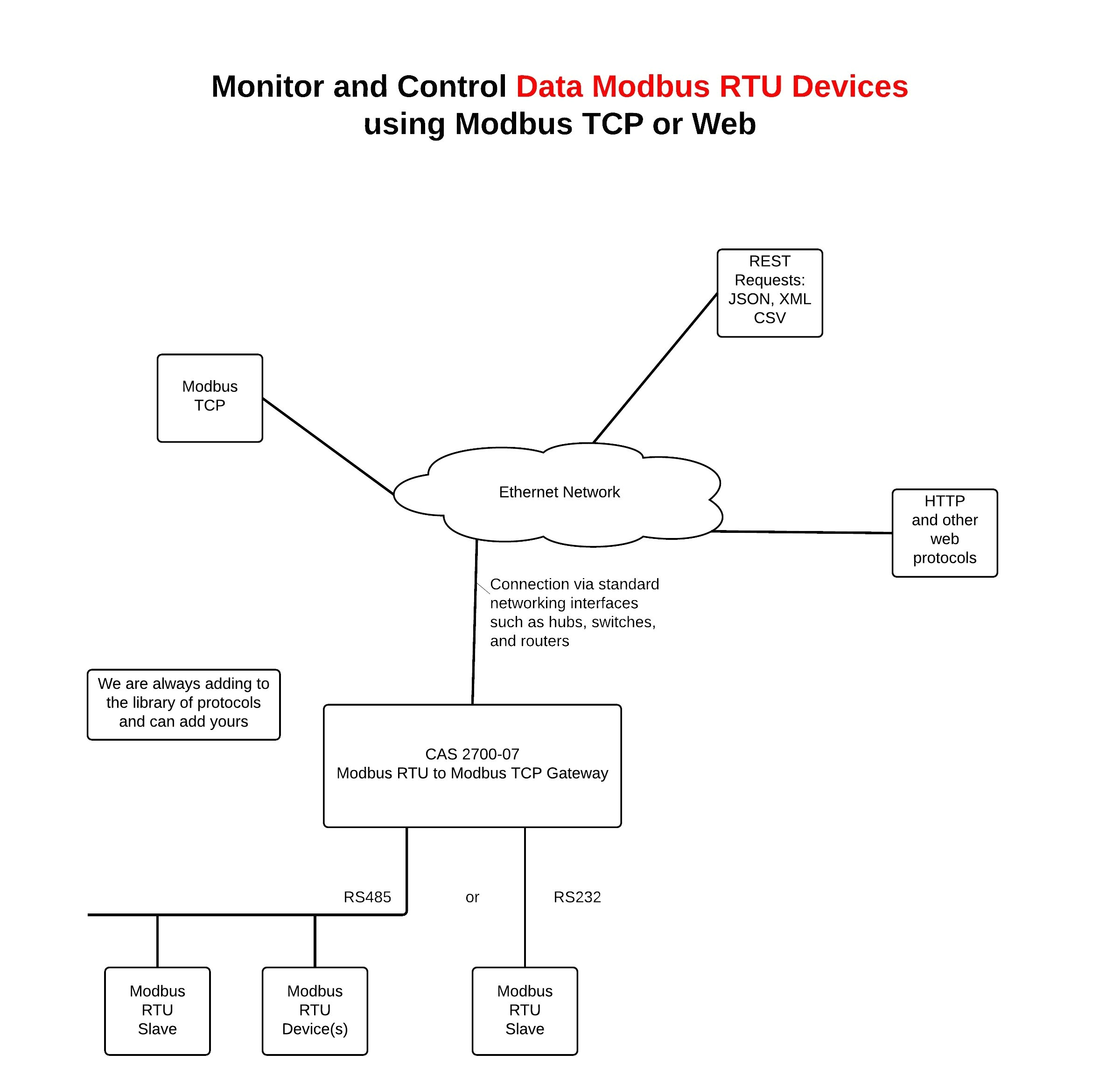 Siga Ct1 Wiring Diagram Rv Electric Diagram solar Wiring Antiochdev org