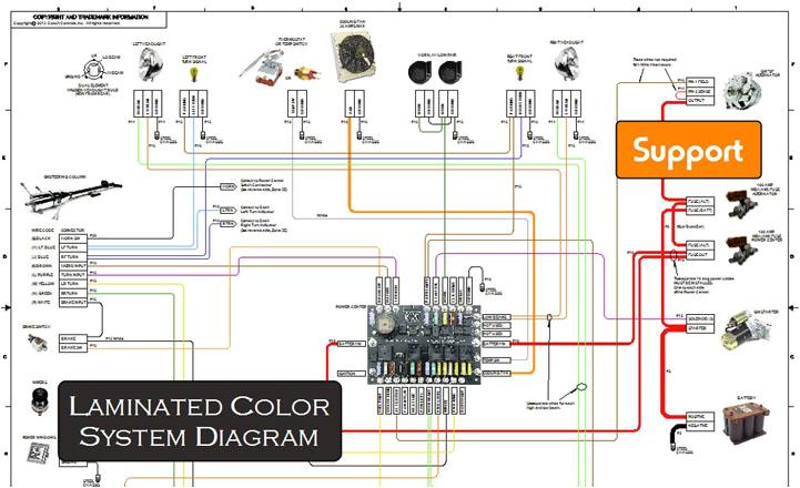 Simple Hot Rod Wiring Diagram Wiring Diagram Hot Rod Fuse Panel Wiring Hot Rod Fuse Block Wiring