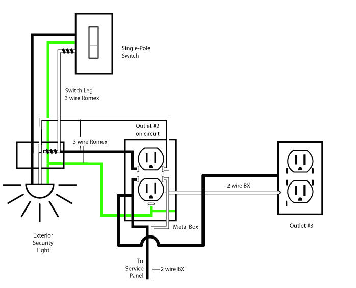 simple house wiring installation wiring diagram name house wiring ideas
