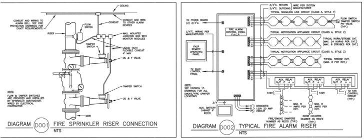 simplex wiring diagram of fire wiring diagram papersimplex wiring diagram of fire wiring diagram database simplex