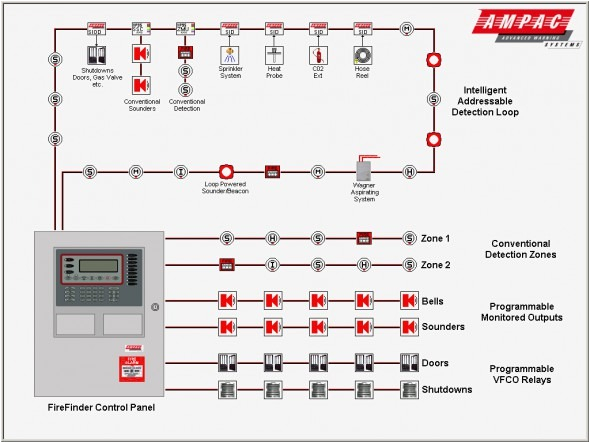 smoke detector wiring diagram pdf jacuzzi in fire alarm within best arresting pull station 1 1 jpg