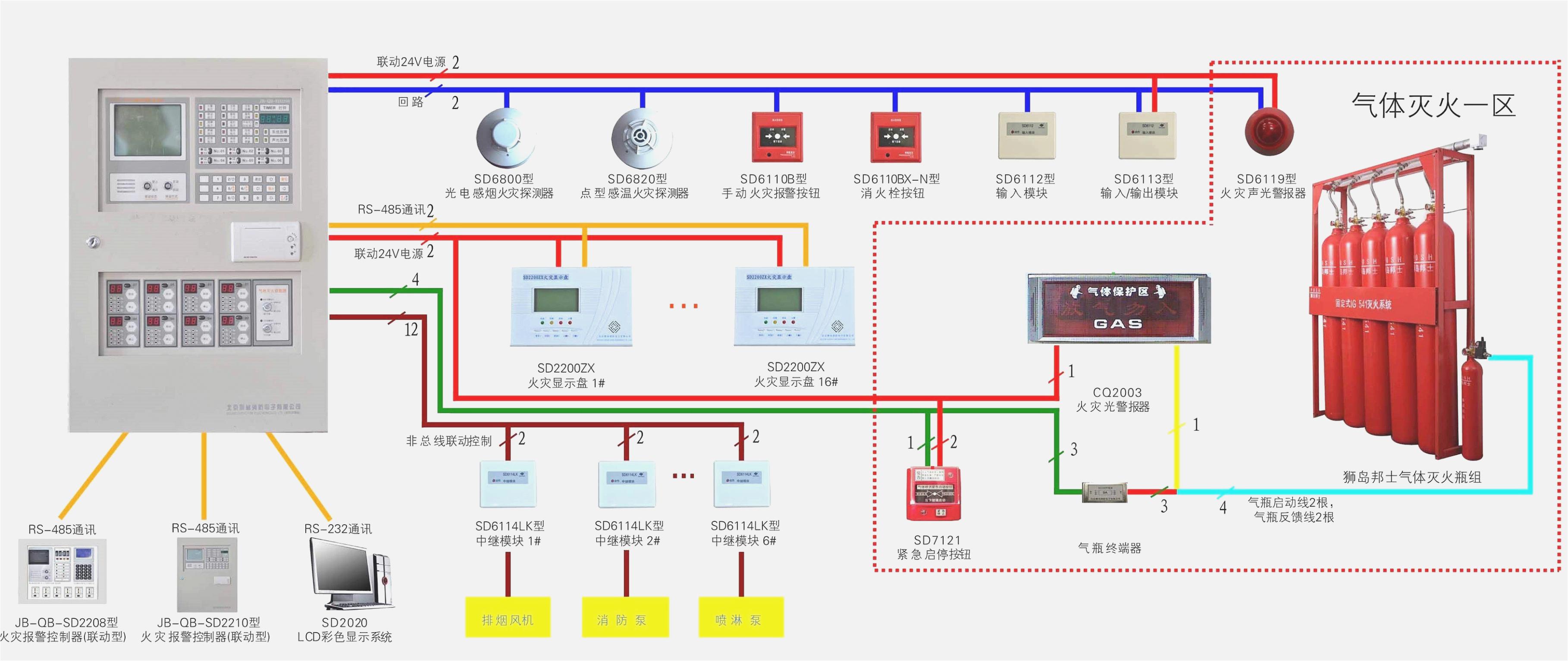 smoke detector wiring diagram pdf rate simplex fire alarm wiring fire alarm smoke detector wiring diagram png