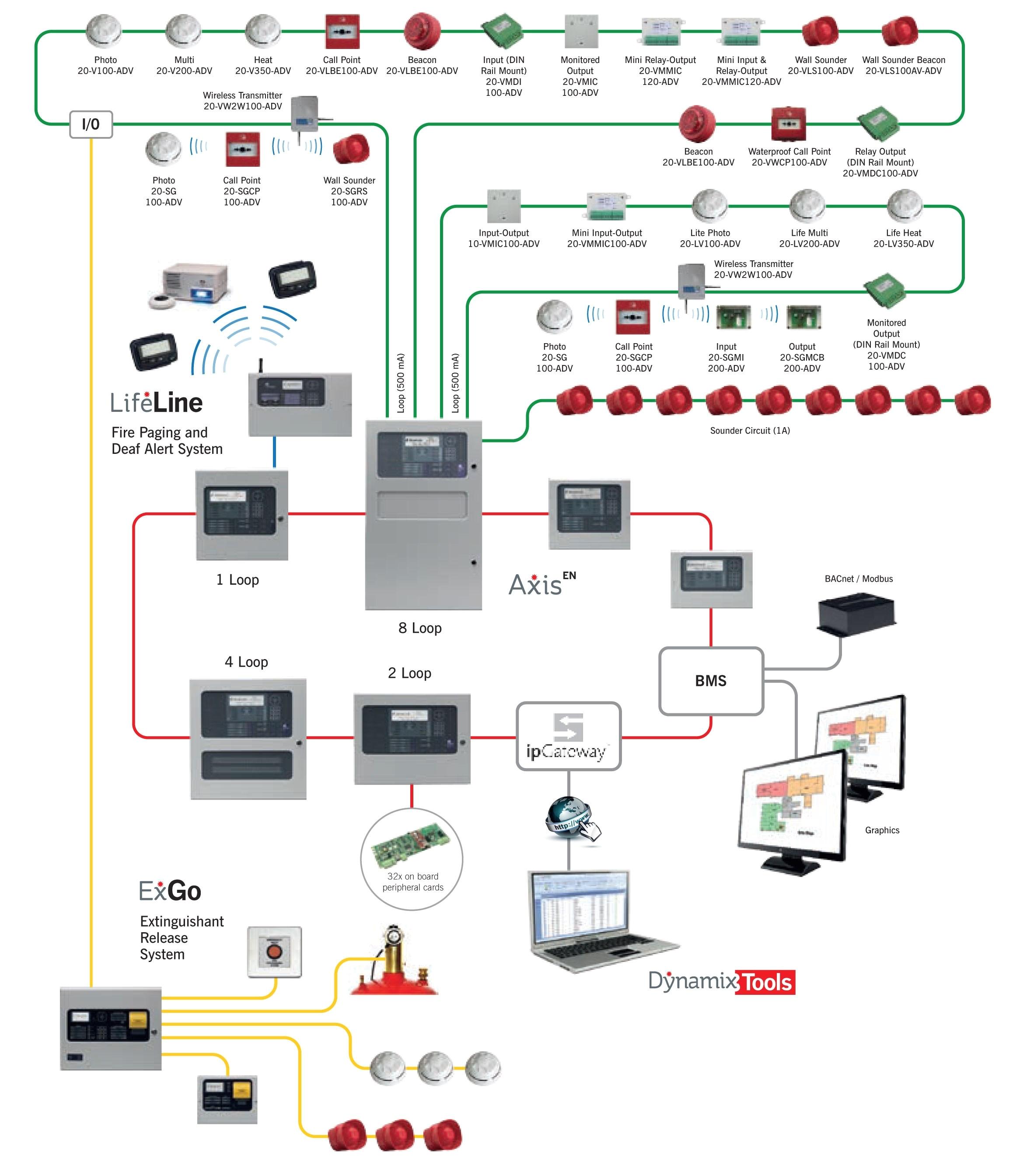 fire alarm horn strobe wiring diagram fire alarm pull station wiring diagram pic diagrams 16p jpg