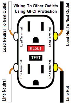 diagram about wiring a ground fault circuit interrupter s load side to other devices with ground fault