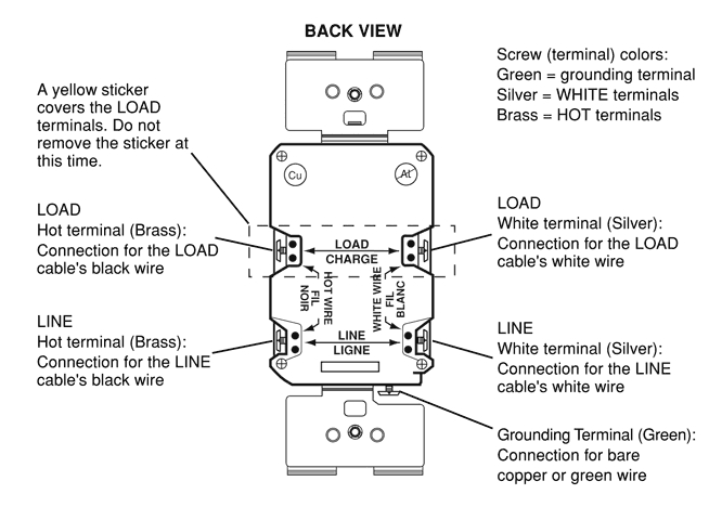 Single Gfci Wiring Diagram Wiring A Gfci Outlet How to Wire Line and Load Schematics