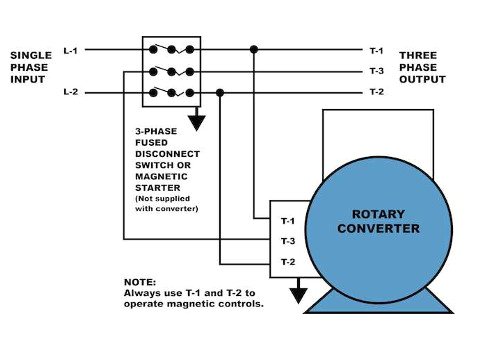 how to properly operate a three phase motor using single phase power