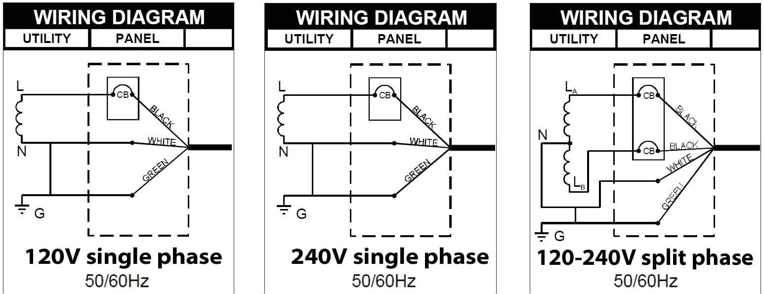 wireing 208 motor starter wiring diagram go 208v motor wiring diagrams wiring diagram used wireing 208
