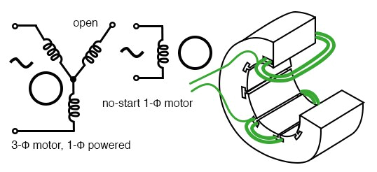 3 i motor runs from 1 i power but does not start