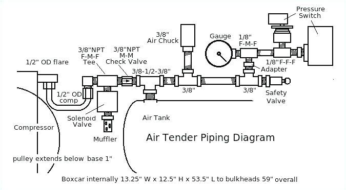 campbell hausfeld air compressor pressure switch free house campbell hausfeld air compressor wiring diagram