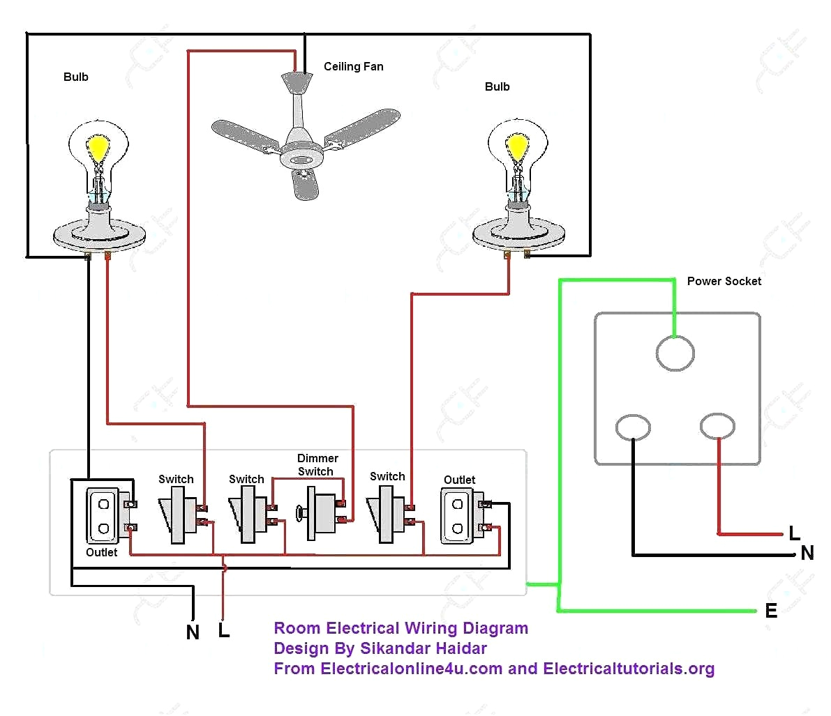 basic wiring diagram domestic electrical wire connectors house fine home diagrams for jpg