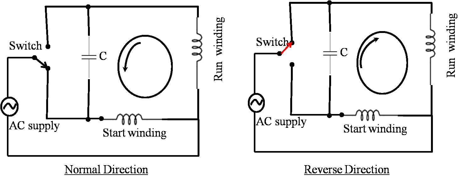 Single Phase Motor forward Reverse Wiring Diagram Pdf Motor Wiring Schematics Wiring Diagram Insider