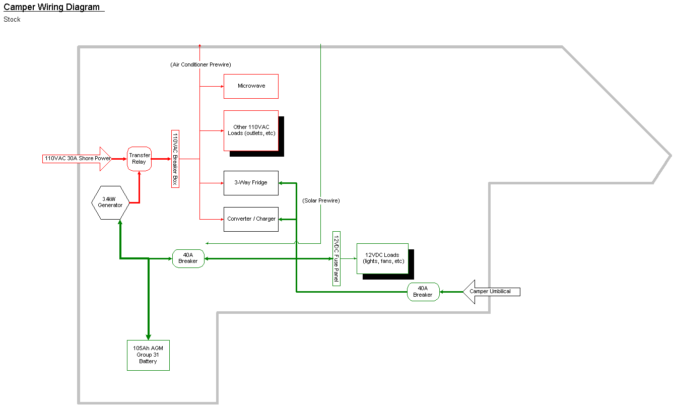 lance wiring harness wiring diagram expert lance c er wiring harness diagram