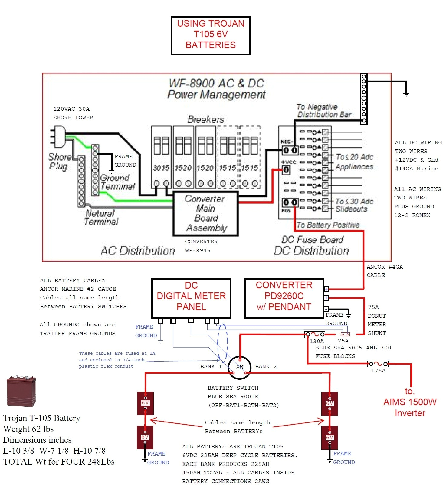 lance wiring diagram wiring diagram listlance wiring harness wiring diagram load lance 855s wiring diagram lance